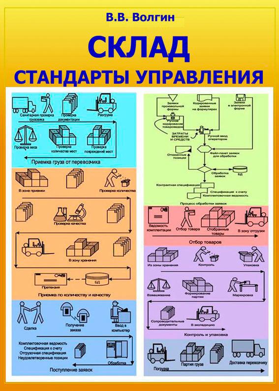 Обложка книги Склад. Стандарты управления: Практическое пособие