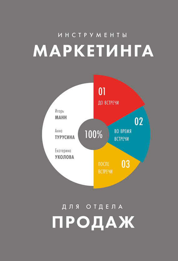 Обложка книги Инструменты маркетинга для отдела продаж