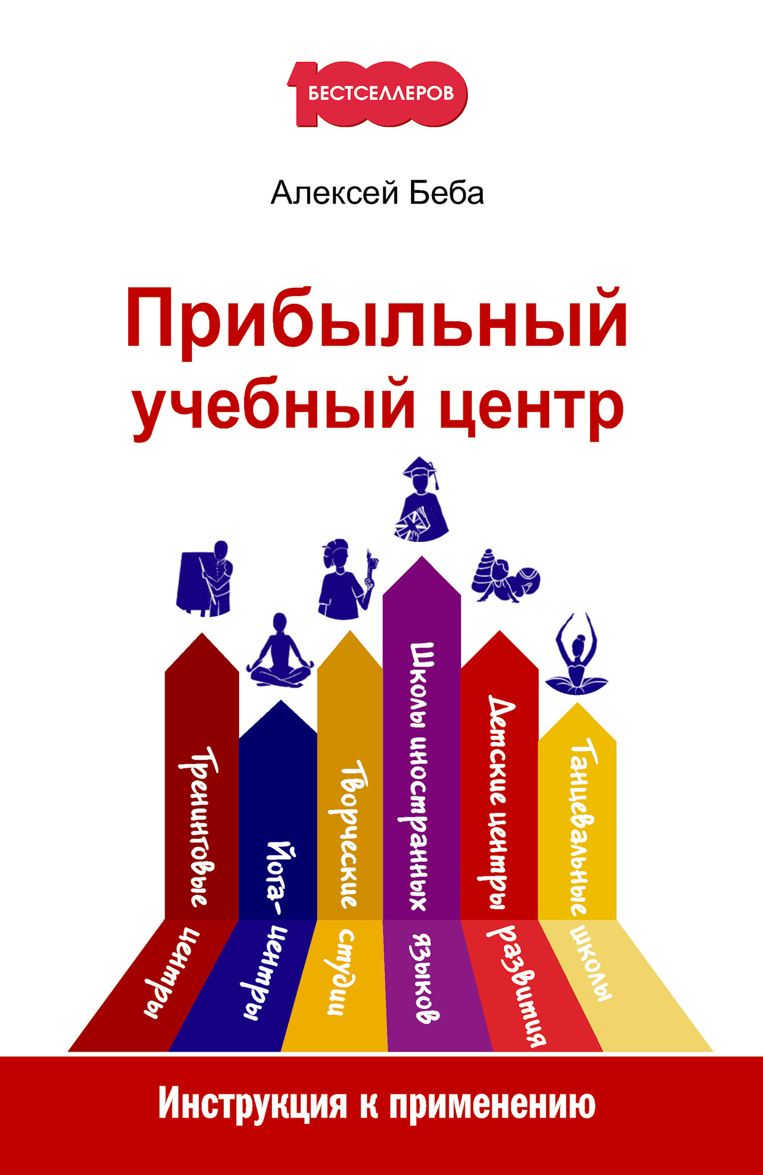 Обложка книги Прибыльный учебный центр. Инструкция к применению